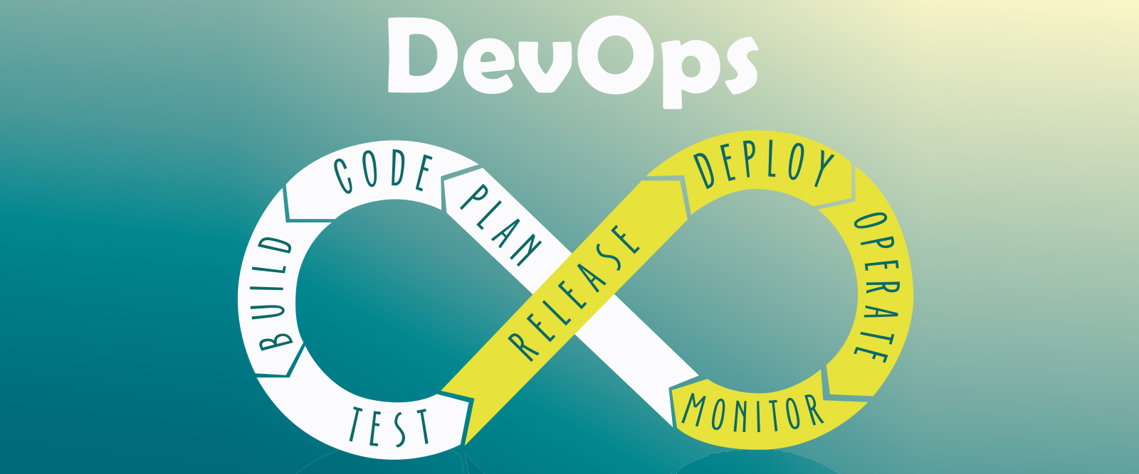 DevOps Fundamentals (DASA)
